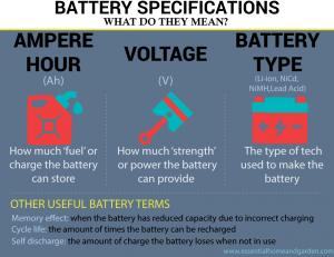 cordless tool battery specifications