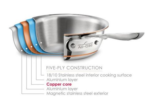 all clad cookware for gas stove