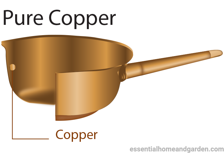 pure copper cookware