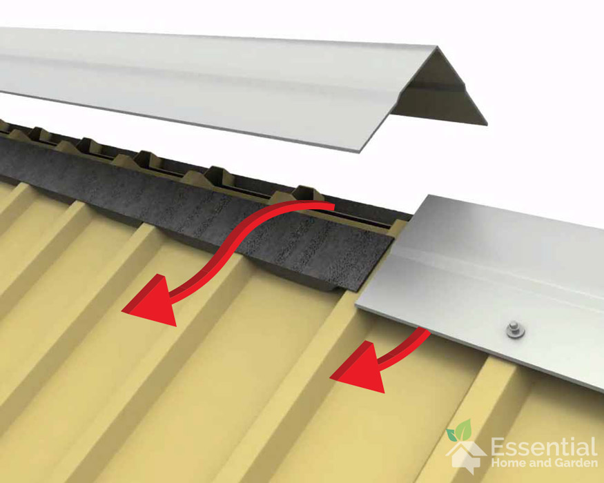 ridge ventilation