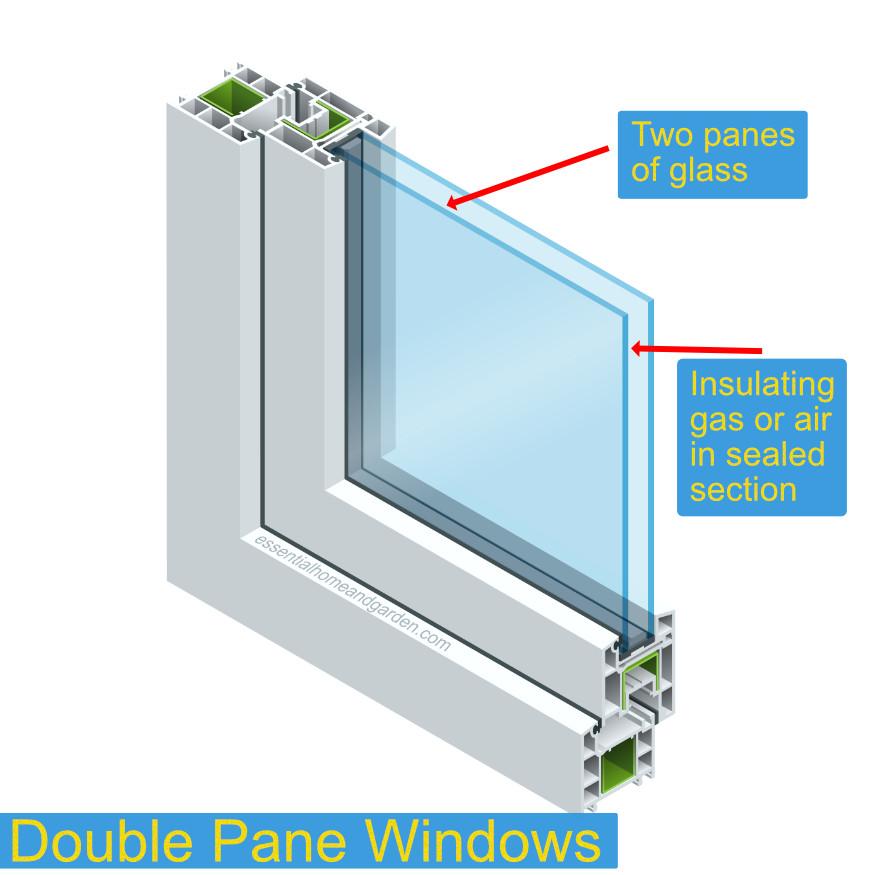 double pane window construction