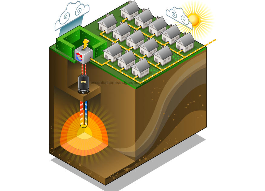 diagram of how geothermal power works