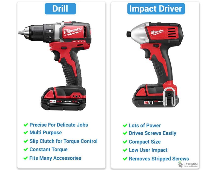drill vs impact driver comparison table