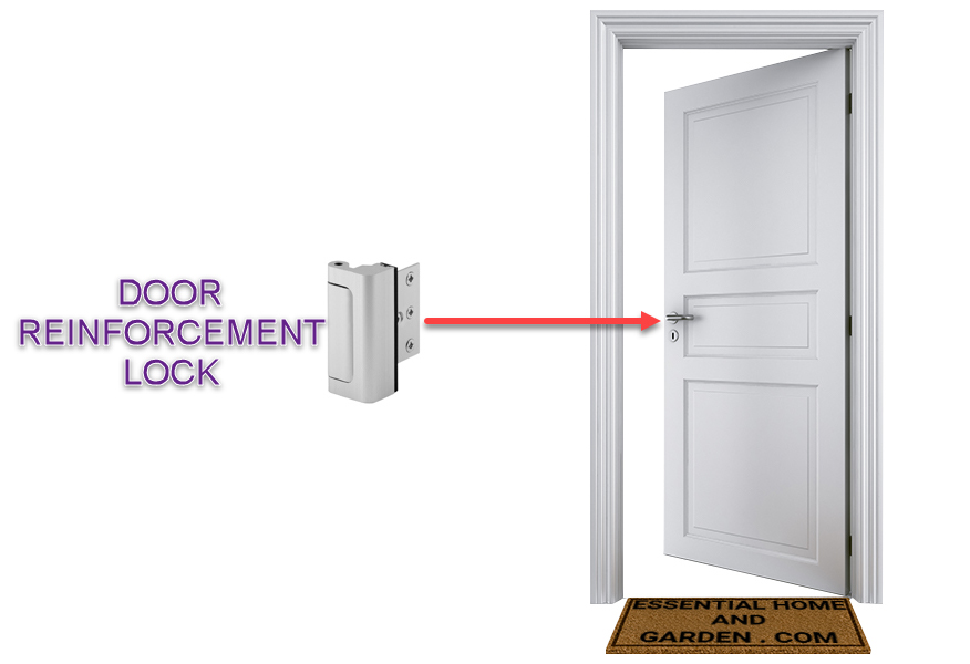 door reinforcement lock