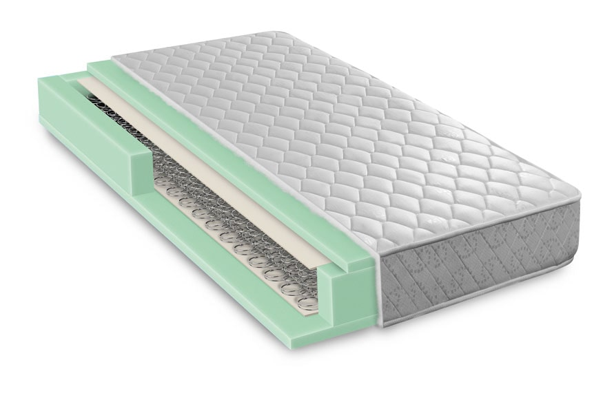A picture of mattress with inner springs shown